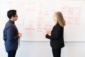 Les trois grandes catégories d'organigramme dans une entreprise